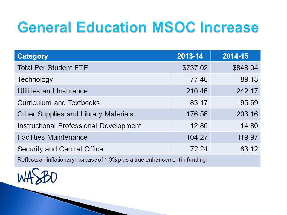 General Education MSOC Increase