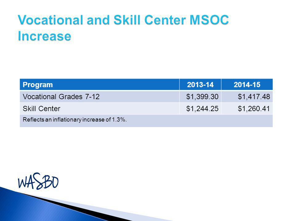 Vocational and Skill Center MSOC Increase