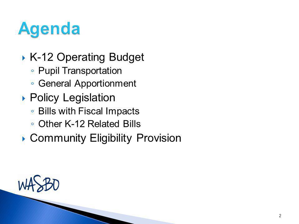 Agenda K-12 Operating Budget Policy Legislation