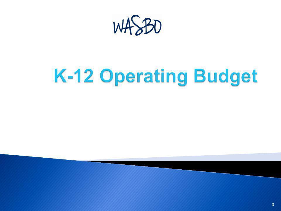 K-12 Operating Budget