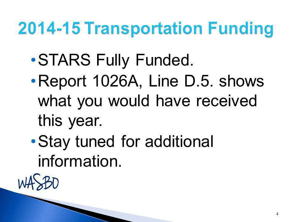 2014-15 Transportation Funding