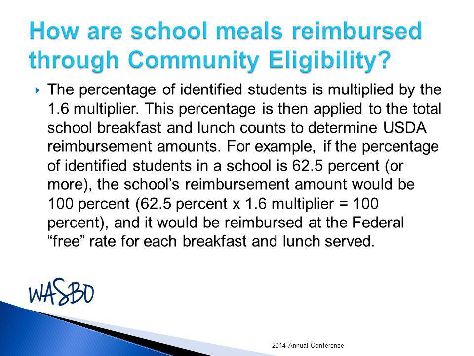 How are school meals reimbursed through Community Eligibility