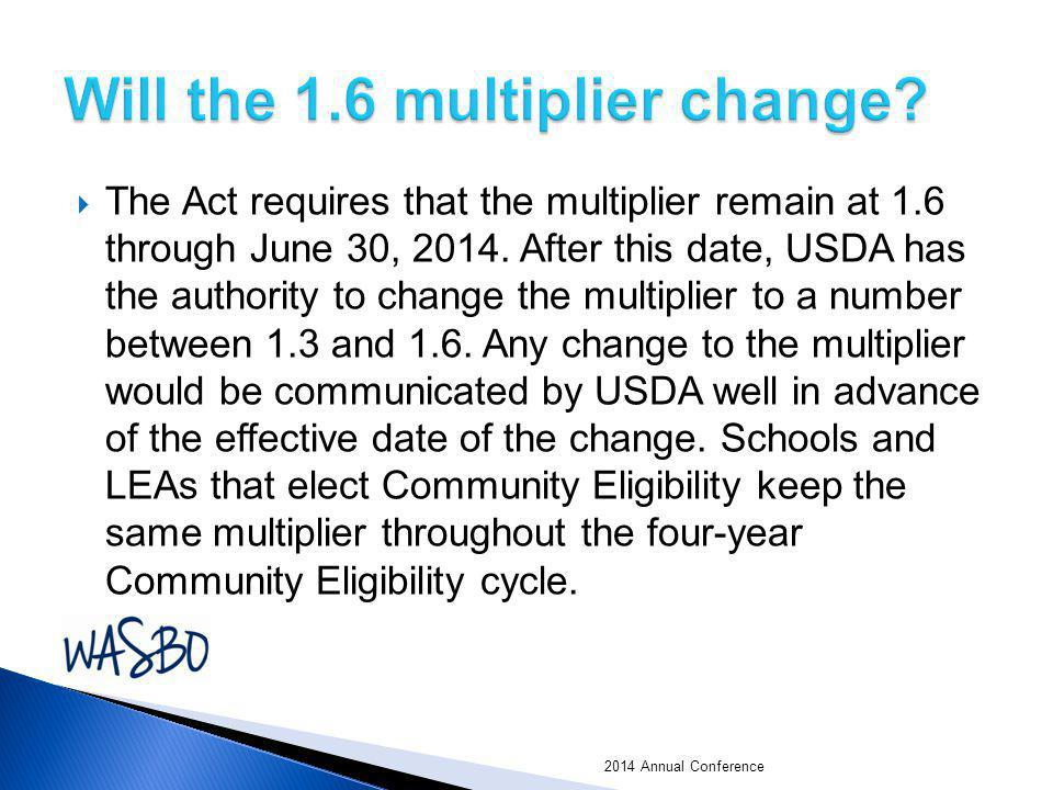 Will the 1.6 multiplier change