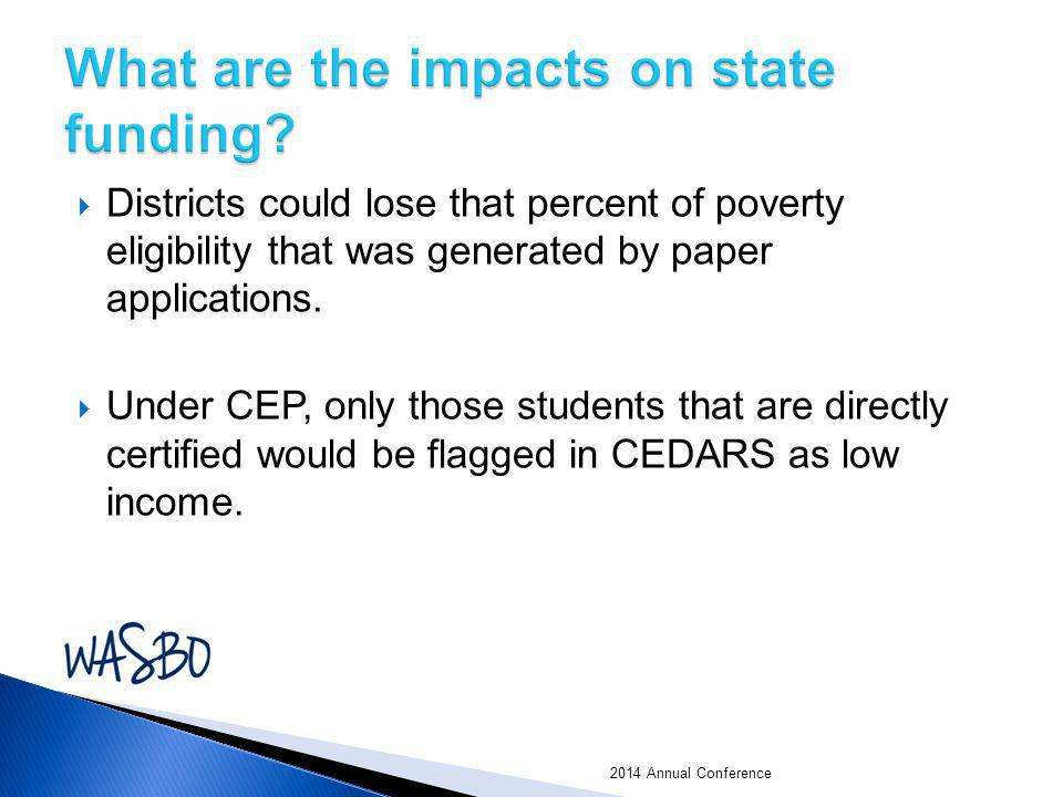 What are the impacts on state funding