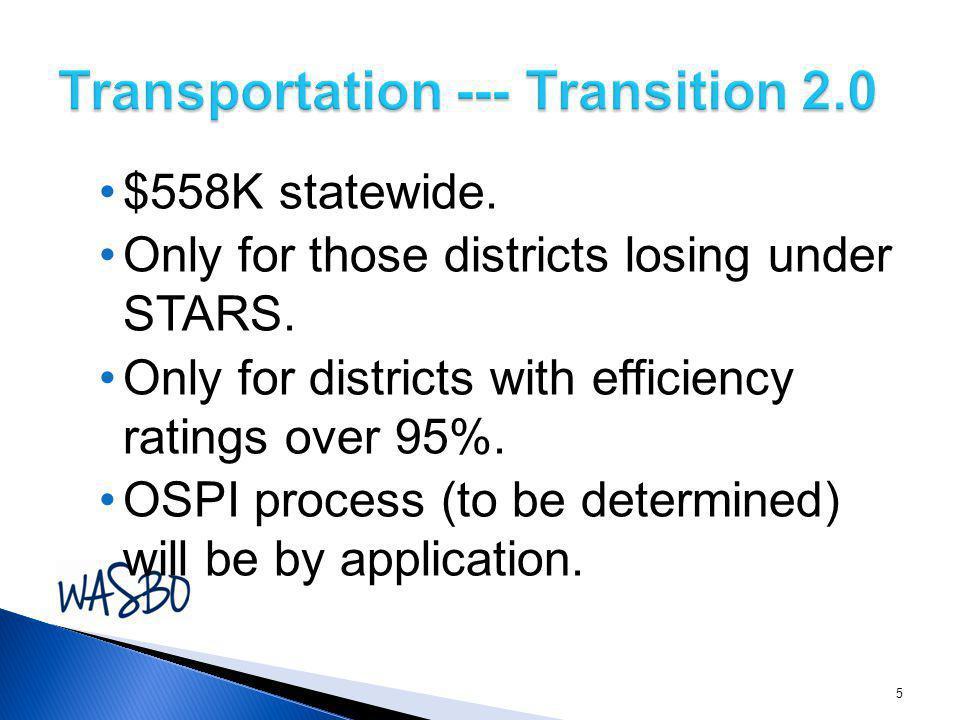 Transportation --- Transition 2.0