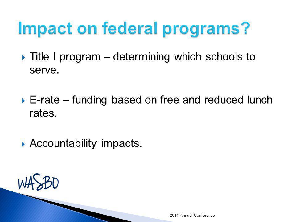 Impact on federal programs