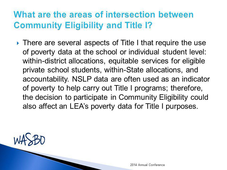 What are the areas of intersection between Community Eligibility and Title I
