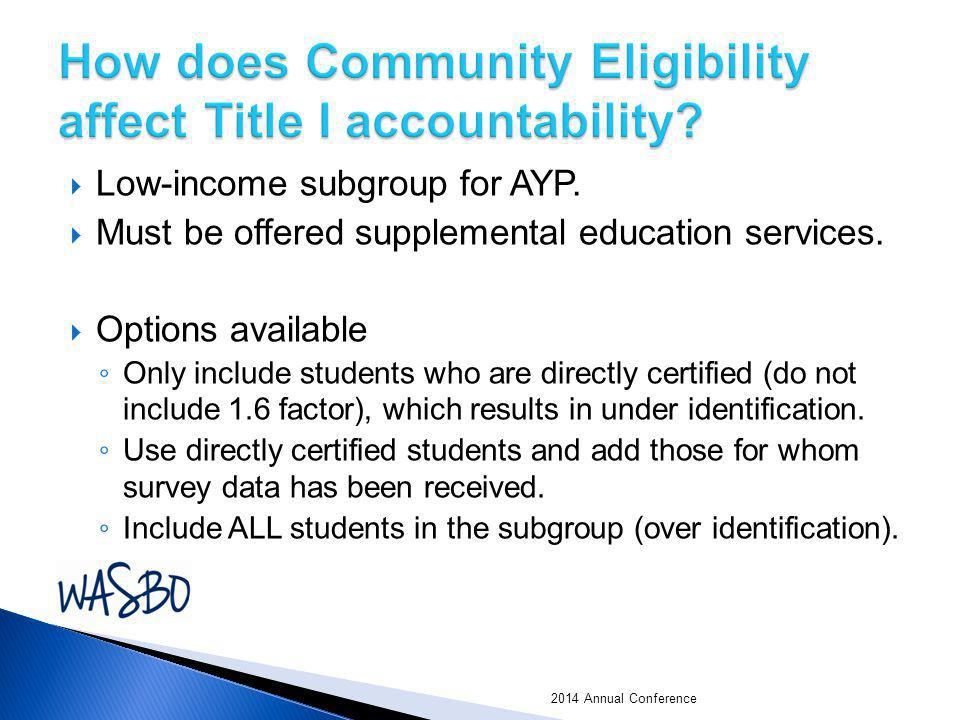 How does Community Eligibility affect Title I accountability