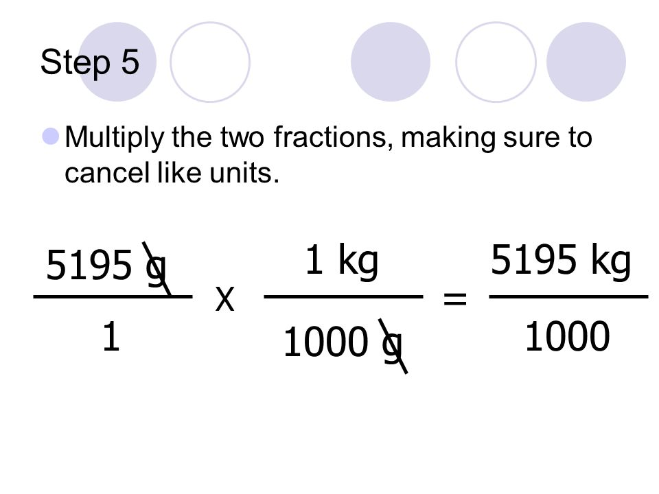 Step 5 Multiply the two fractions, making sure to cancel like units. 1 kg. 5195 kg. 5195 g. = X.