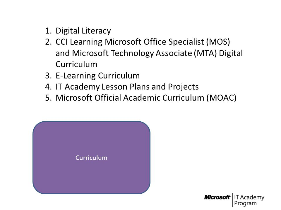 E-Learning Curriculum IT Academy Lesson Plans and Projects