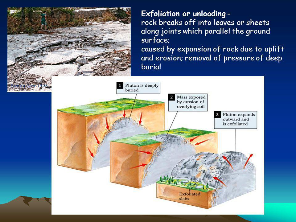 Exfoliation or unloading -
