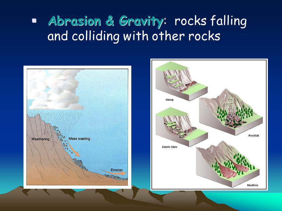 Abrasion & Gravity: rocks falling and colliding with other rocks