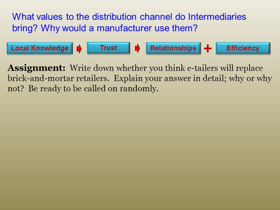 What values to the distribution channel do Intermediaries bring