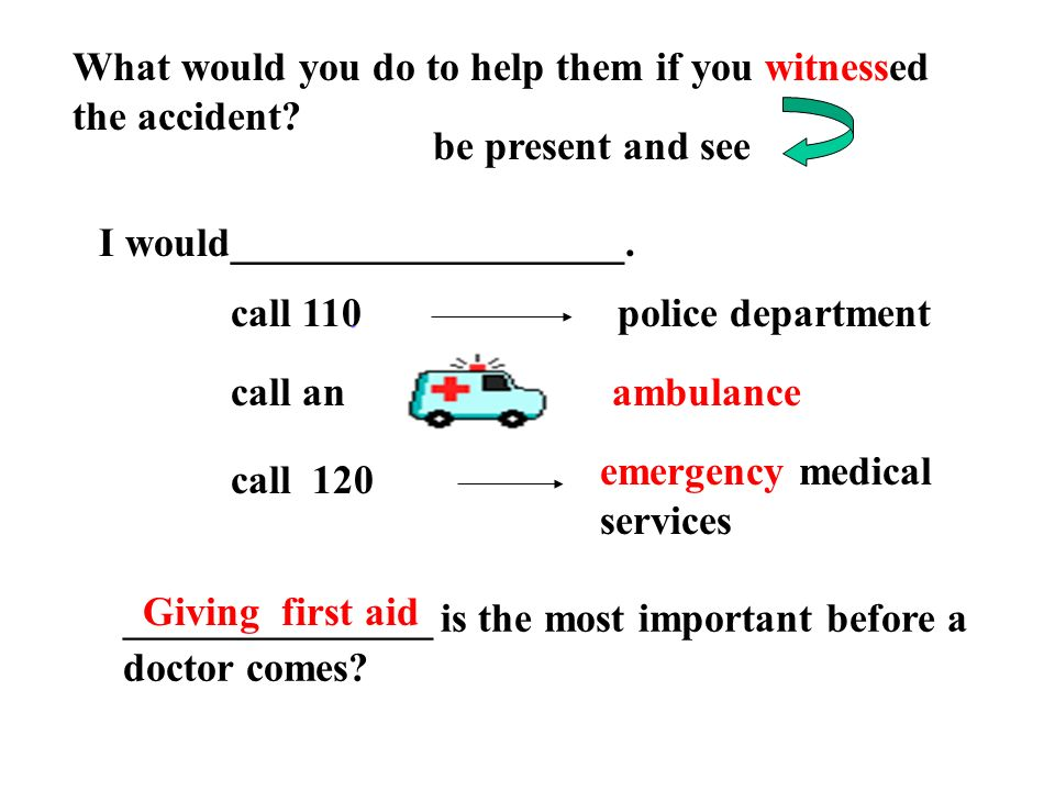 What would you do to help them if you witnessed the accident