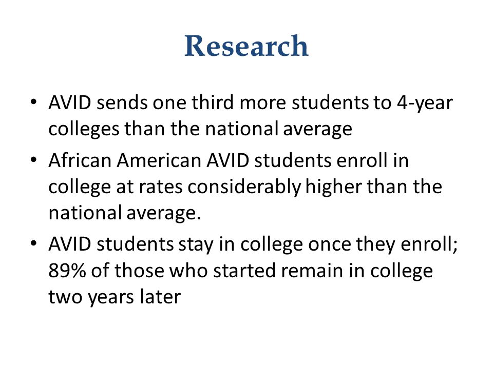 Research AVID sends one third more students to 4-year colleges than the national average.