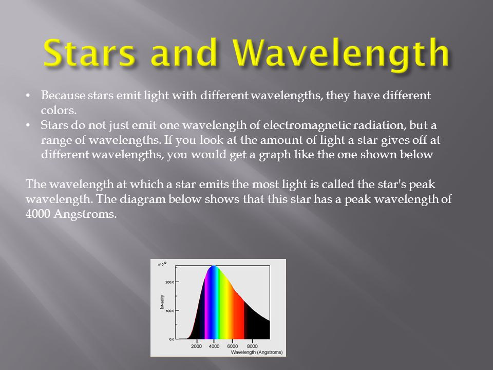Stars and Wavelength Because stars emit light with different wavelengths, they have different colors.