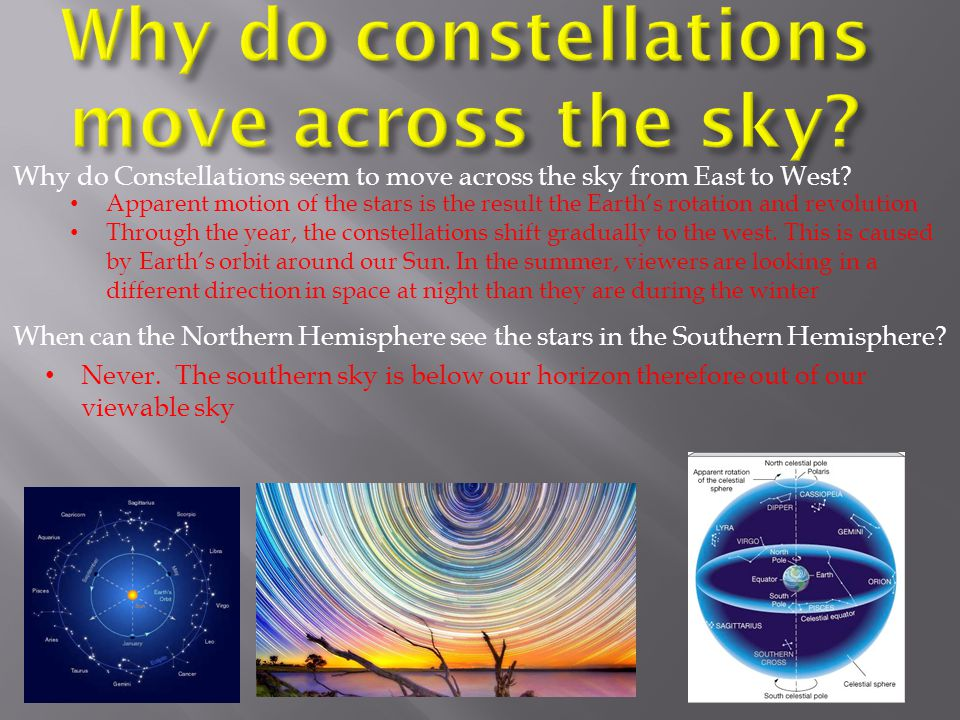 Why do constellations move across the sky