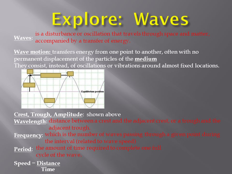 Explore: Waves is a disturbance or oscillation that travels through space and matter, accompanied by a transfer of energy.