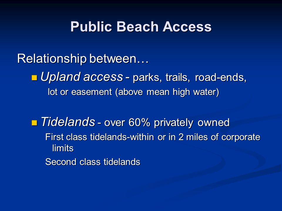 Public Beach Access Relationship between…