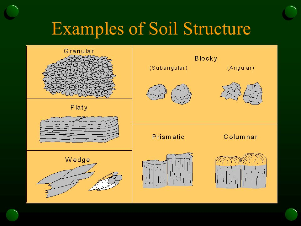 Soil fundamental concepts abiotic ppt video online for Soil is an example of