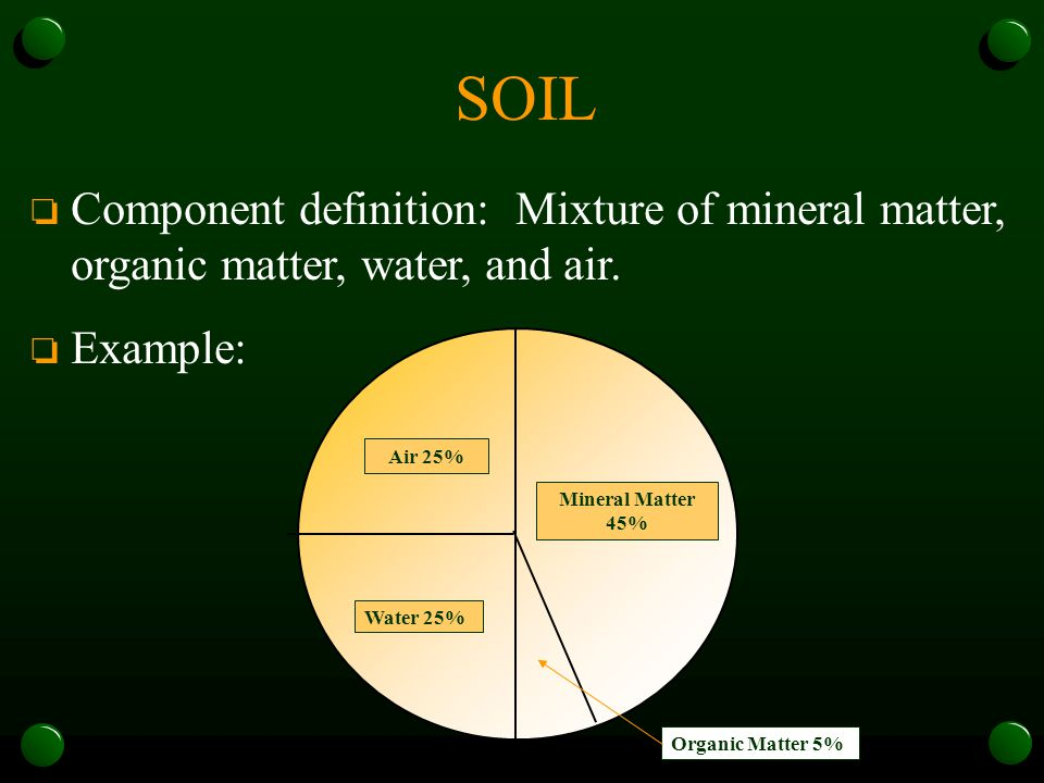 Soil fundamental concepts abiotic ppt video online for Organic soil definition