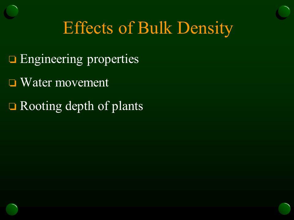 Effects of Bulk Density