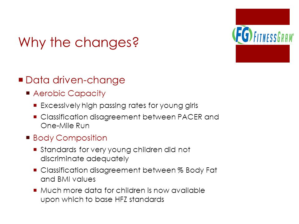 Why the changes Data driven-change Aerobic Capacity Body Composition