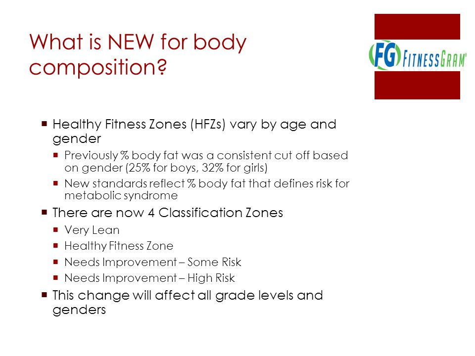 What is NEW for body composition
