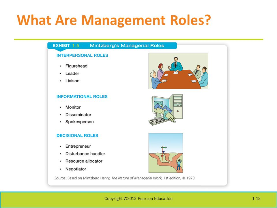 What Are Management Roles