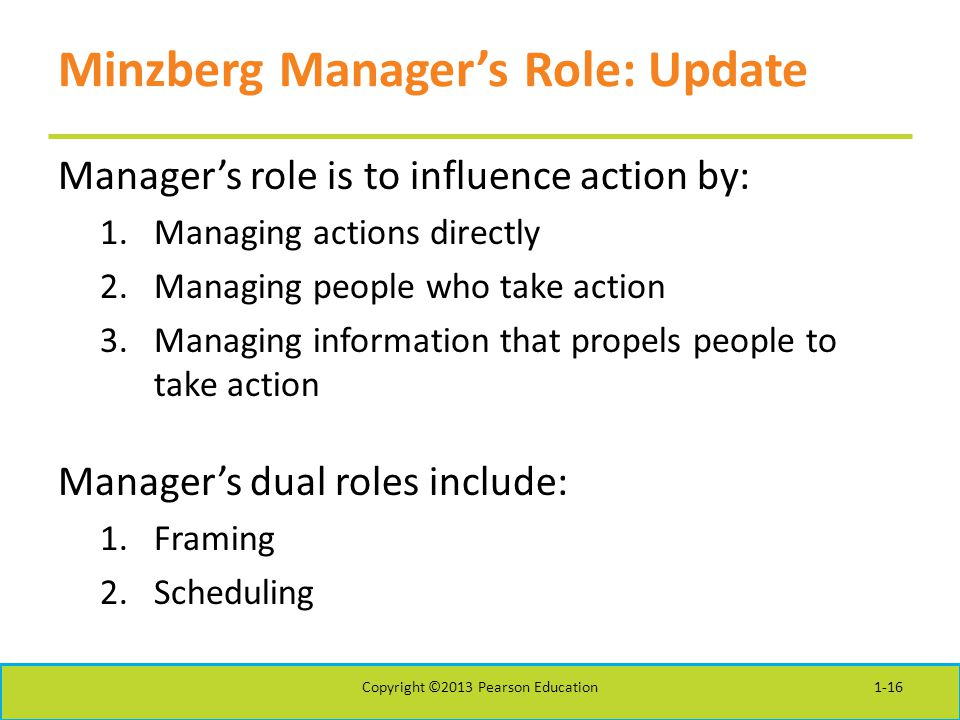 Minzberg Manager's Role: Update