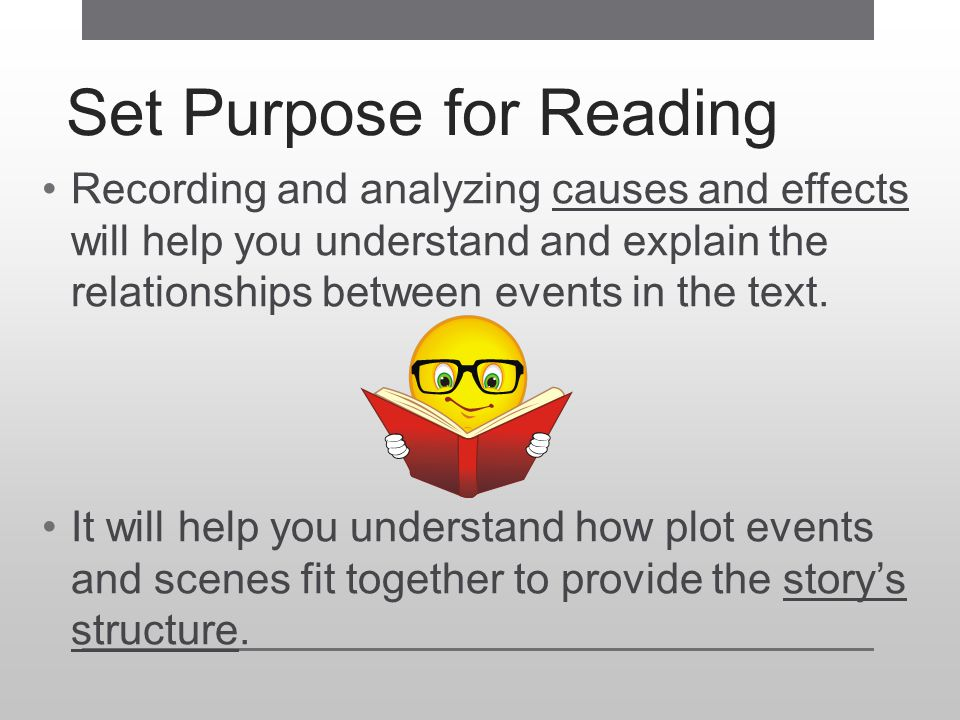 Set Purpose for Reading