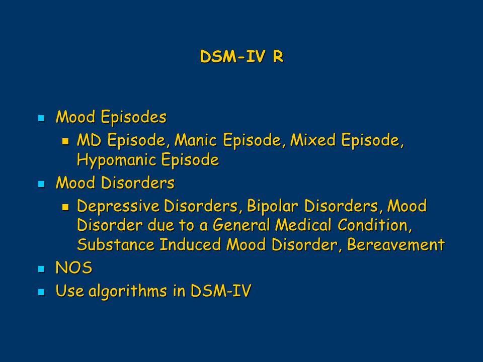 MD Episode, Manic Episode, Mixed Episode, Hypomanic Episode
