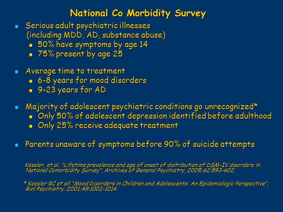 National Co Morbidity Survey