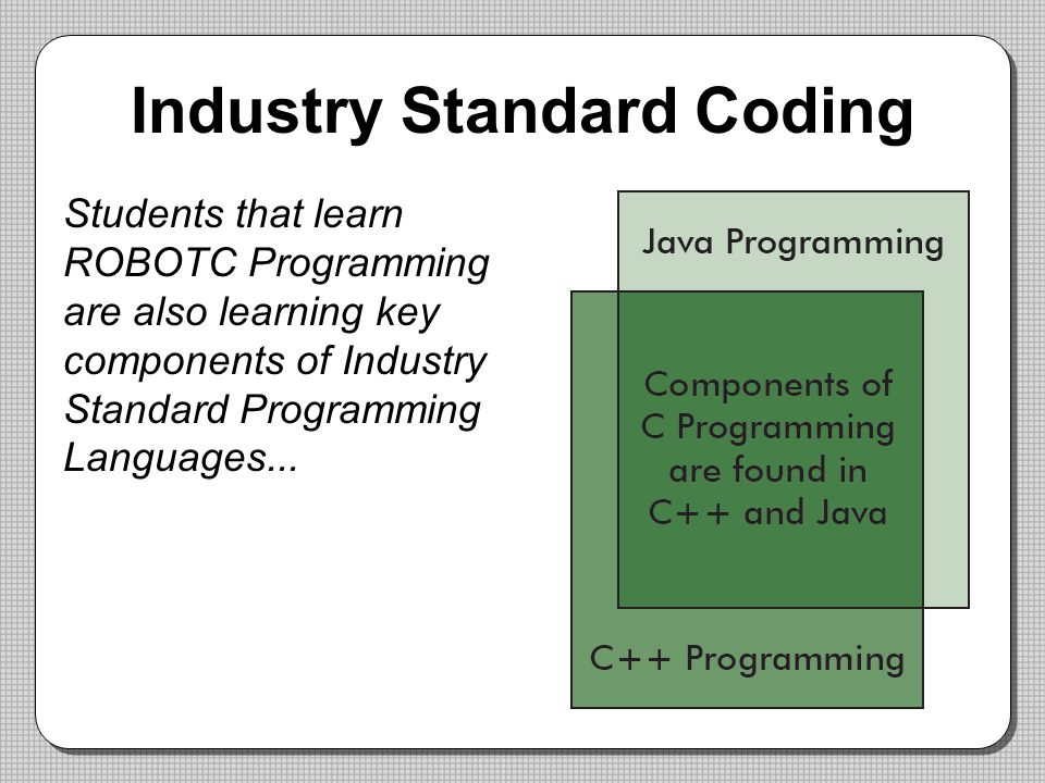 Industry Standard Coding