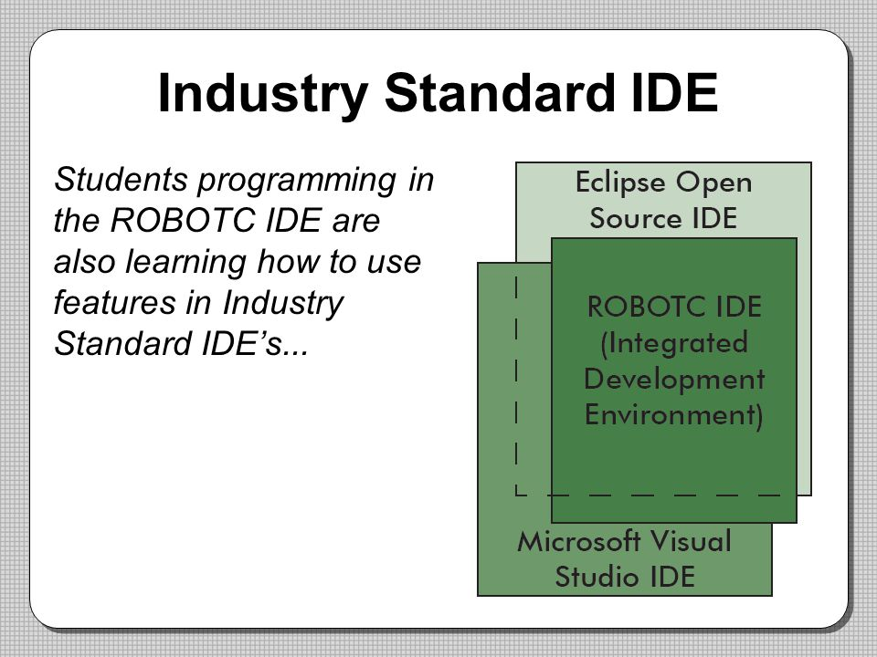 Industry Standard IDE Students programming in the ROBOTC IDE are also learning how to use features in Industry Standard IDE's...
