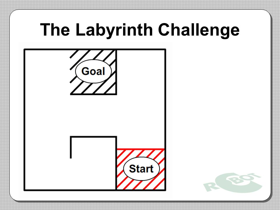 The Labyrinth Challenge