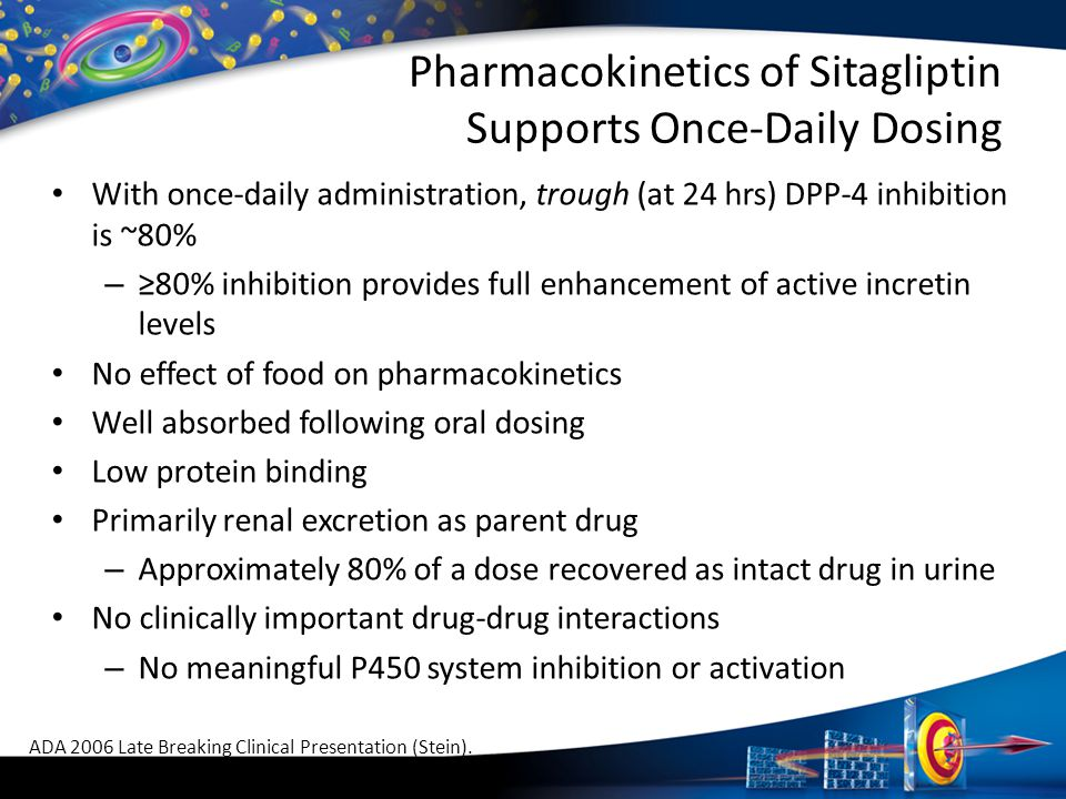 Pharmacokinetics of Sitagliptin Supports Once-Daily Dosing