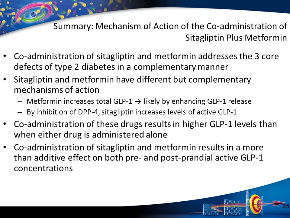 Summary: Mechanism of Action of the Co-administration of Sitagliptin Plus Metformin