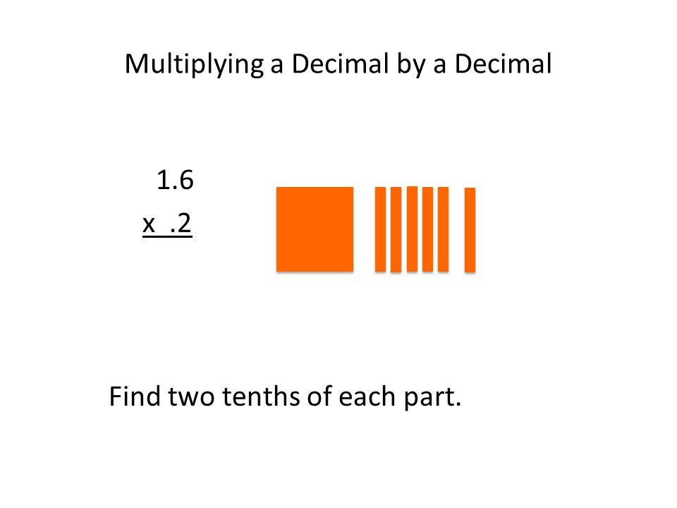 Multiplying a Decimal by a Decimal