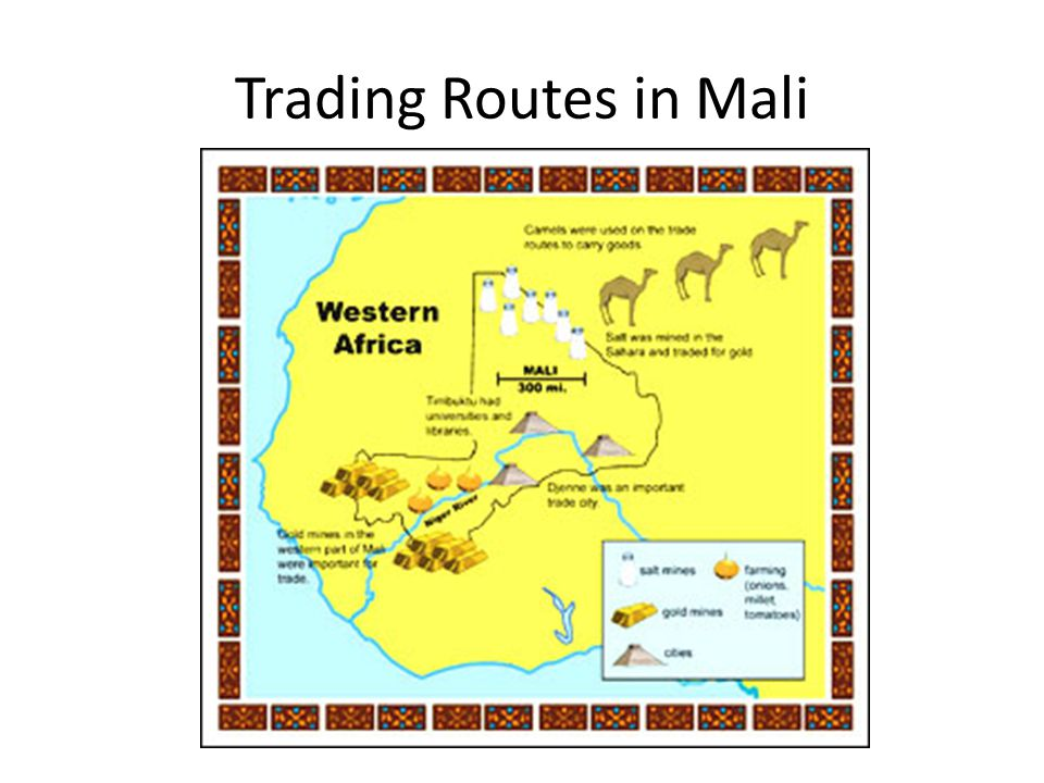 Trading Routes in Mali