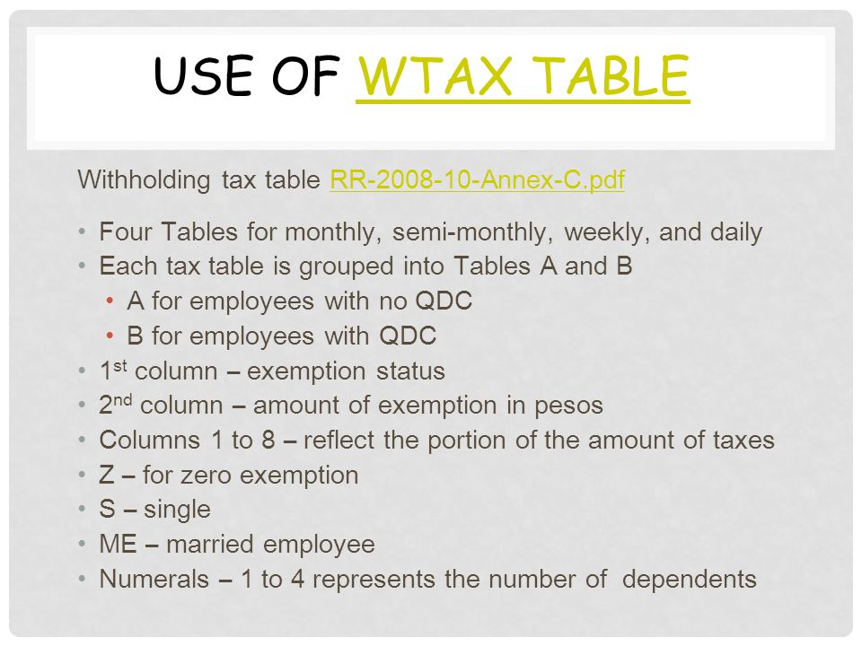 Use of WTax Table Withholding tax table RR-2008-10-Annex-C.pdf