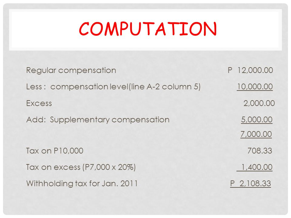 Computation Regular compensation P 12,000.00