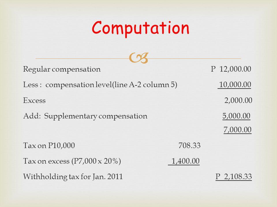 Computation Regular compensation P 12,000.00