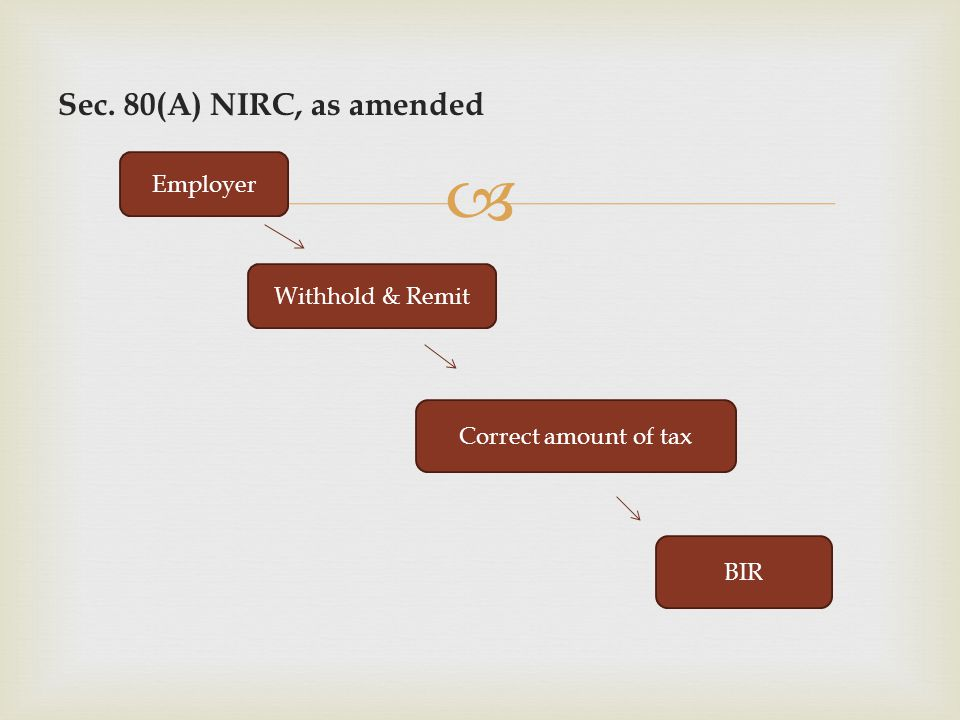 Sec. 80(A) NIRC, as amended Employer Withhold & Remit