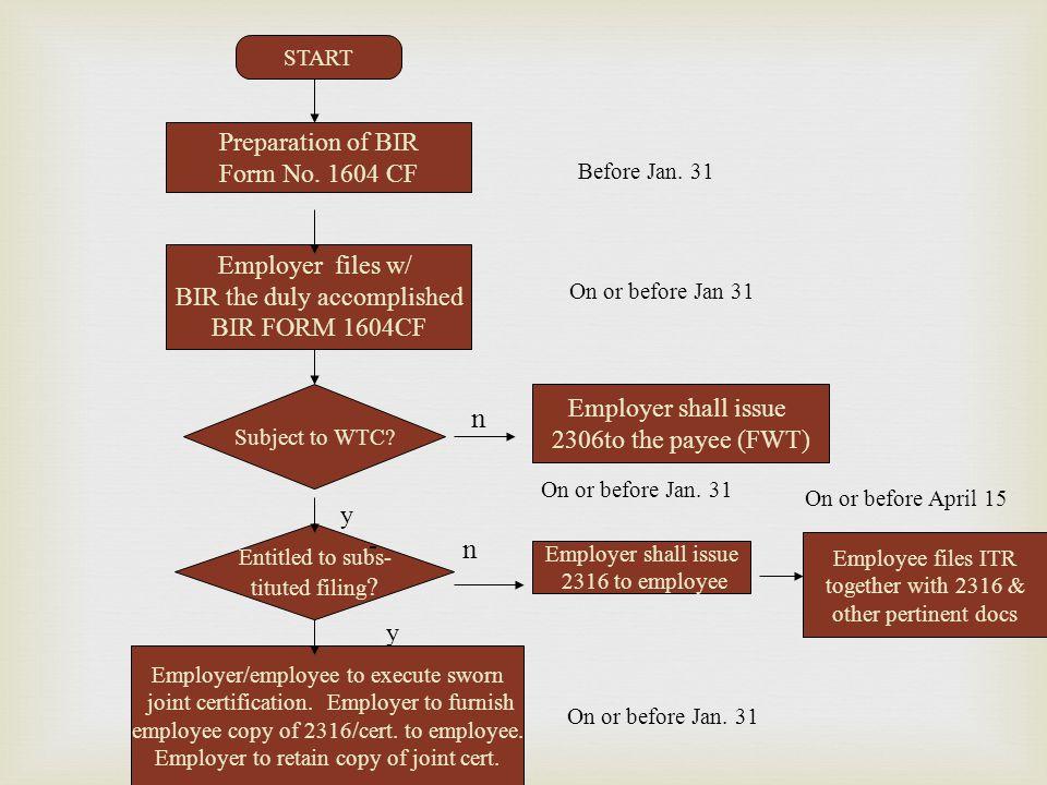 n n Preparation of BIR Form No. 1604 CF Employer files w/