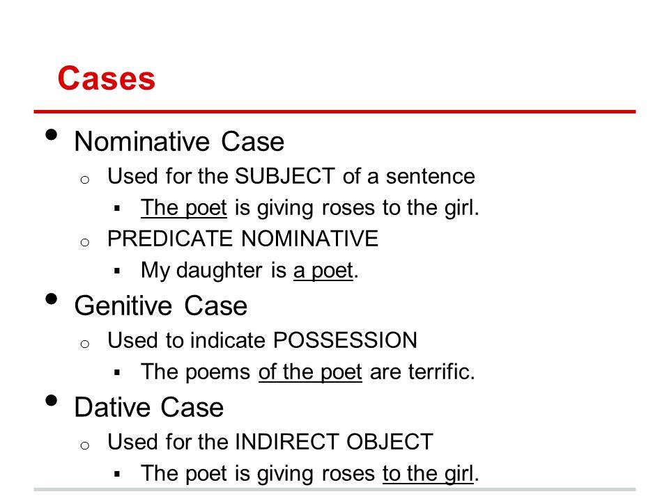 Cases Nominative Case Genitive Case Dative Case