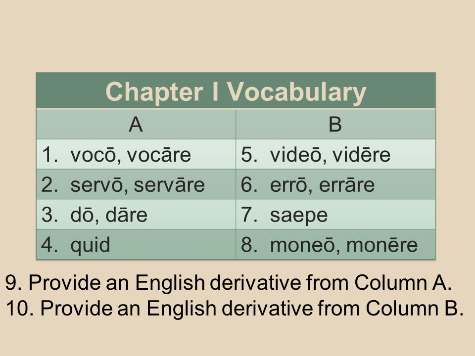 Chapter I Vocabulary A B 1. vocō, vocāre 5. videō, vidēre