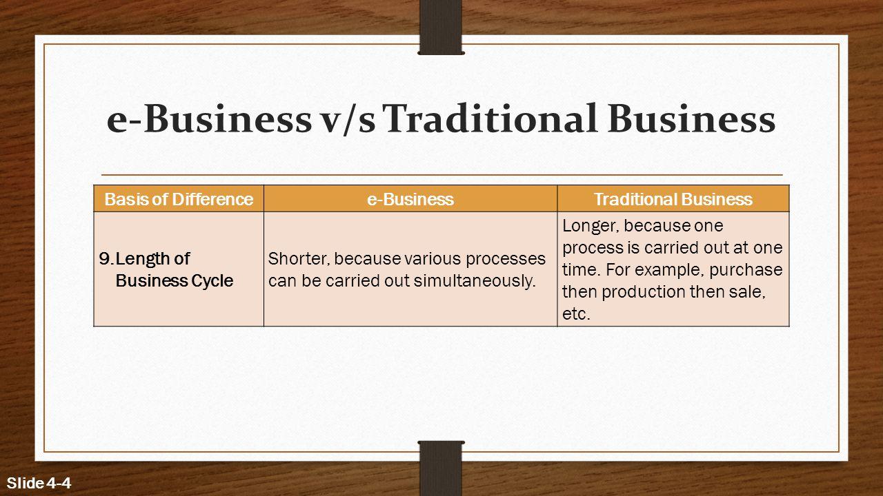 e-Business v/s Traditional Business