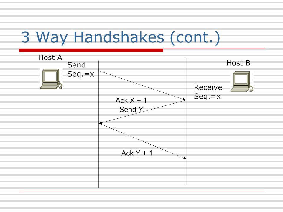 3 Way Handshakes (cont.)