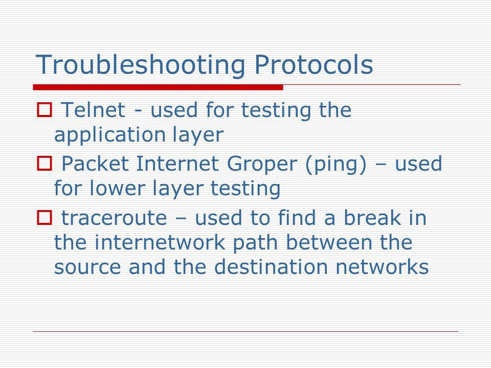 Troubleshooting Protocols
